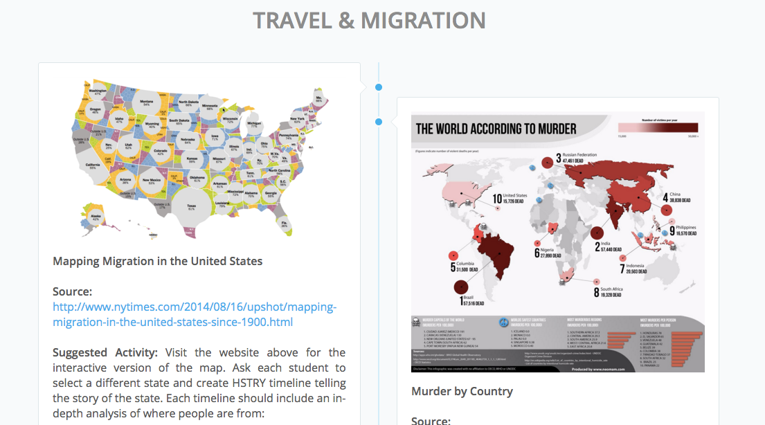 Maps & Images for Teaching Geography: Travel and... | Sutori Interactive Travel Map Of The Us on