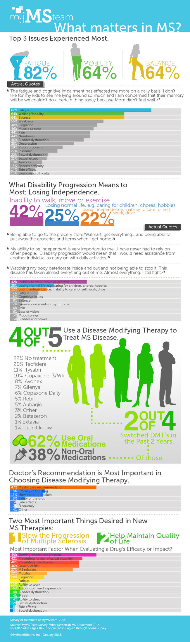 Infographic_MS_WhatMatters