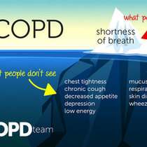 Mht infographic symptoms mycopdteam
