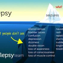 Mht infographic symptoms myepilepsyteam