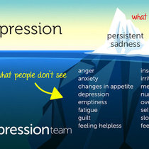 Mht infographic symptoms mydepressionteam