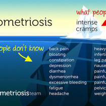 Mht infographic symptoms myendometriosisteam v2 %282%29