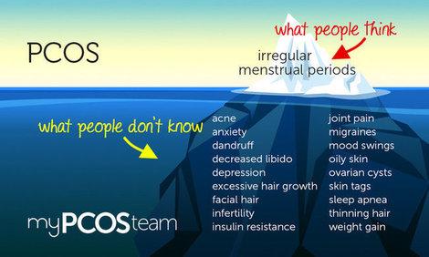Mht infographic symptoms mypcosteam