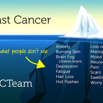 Mht infographic symptoms mybcteam