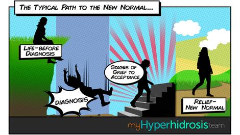 Mht fb newnormal myhyperhidrosisteam 01