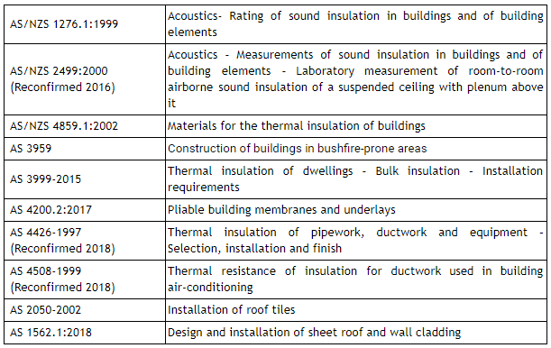 roof sarking regulations