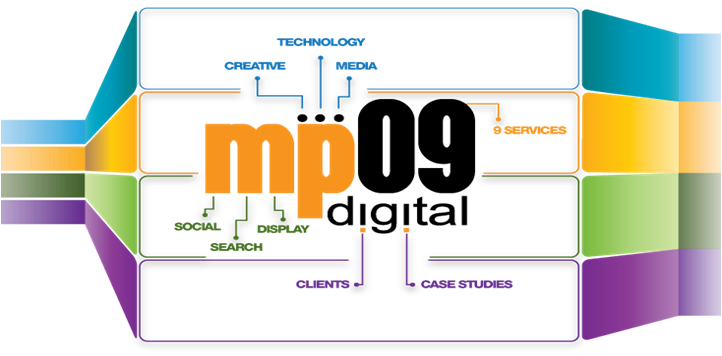 PPT – Mp09 Digital Marketing agency | Advertising Agency in