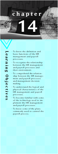 PPT – Human Resources (HR) Management and Payroll Process