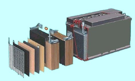 Ppt Batteries And Battery Charging Powerpoint Presentation