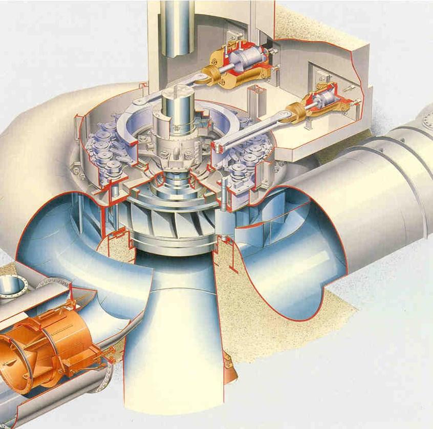 edcf4286a PPT – Ledeapparat i Francis turbiner PowerPoint presentation | free ...