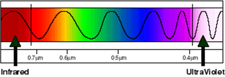 PPT – Red Shift/Blue Shift The Doppler Effect with Light PowerPoint