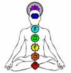 PPT – Chakras PowerPoint presentation | free to download