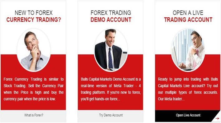 Ppt Trading Forex Online Powerpoint Presentation Free To
