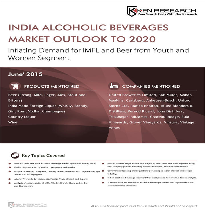 Beverage Industry Trends 2020.Ppt Indian Alcoholic Beverages Market Outlook To 2020