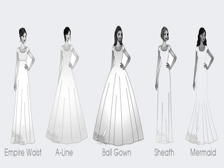 Ppt Different Types Of Wedding Dress Powerpoint Presentation