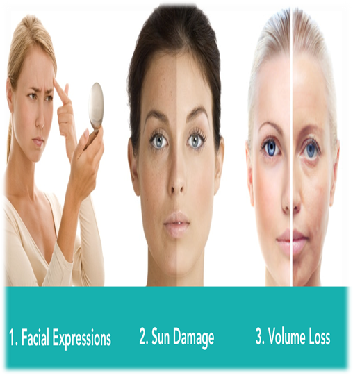 c65b9bceff9 PPT – Anti Aging Botox Treatment PowerPoint presentation | free to download  - id: 858c06-NmM4N