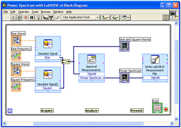 PPT – Virtual Instrumentation With LabVIEW PowerPoint presentation