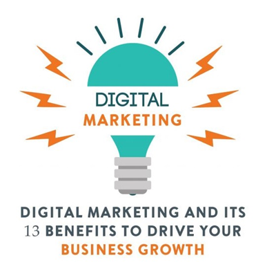 PPT – Digital Marketing and Its 13 Benefits to Drive Your Business