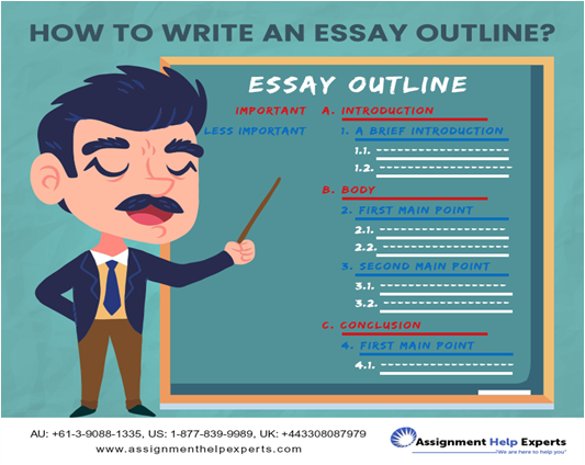 Ppt How To Write An Essay Outline Powerpoint Presentation