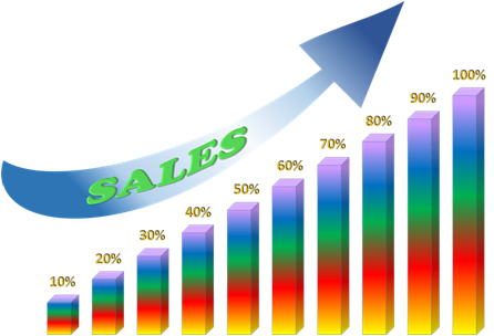 PPT – 5 Tips to Increase Sales using Big Data E-commerce