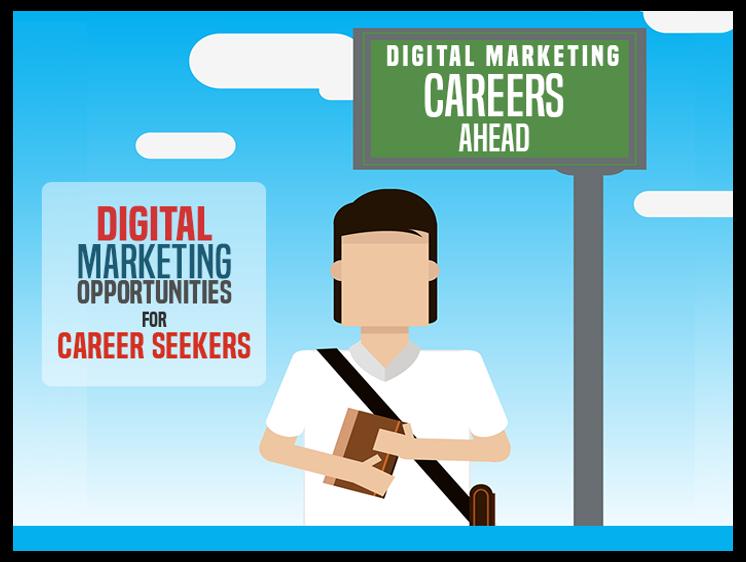 PPT – Career Opportunities in Digital Marketing PowerPoint