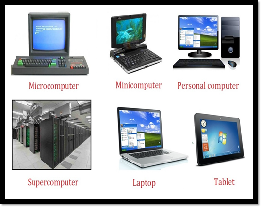 Ppt Different Types Of Computers And Their Function Powerpoint Presentation Free To Download Id 8e5632 Ytzim