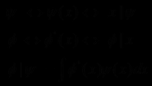 PPT – Operator methods in Quantum Mechanics PowerPoint
