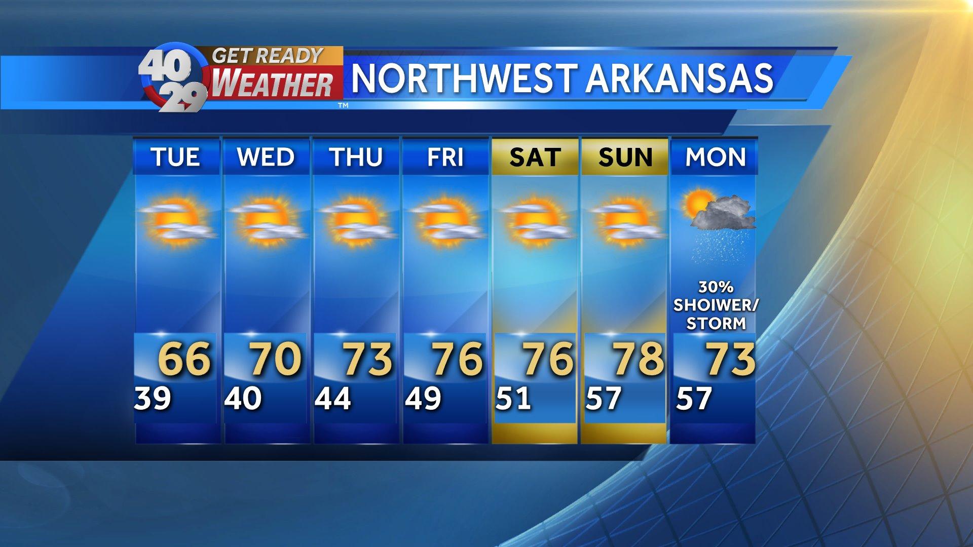 Northwest Arkansas Weather Maps  KHBSKHOG Channel - Northwest us weather map