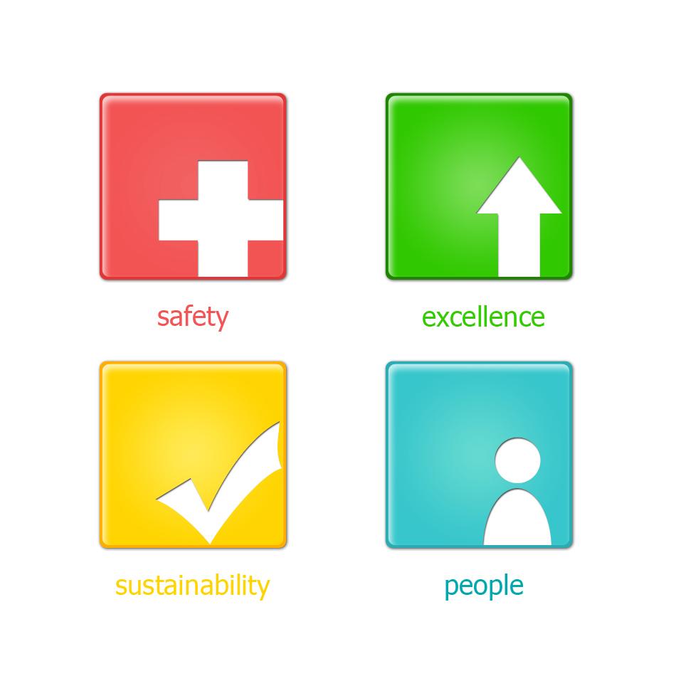Button & Icon Design by zheero - Entry No. 63 in the Button & Icon Design Contest Set of 4 Values Icons.