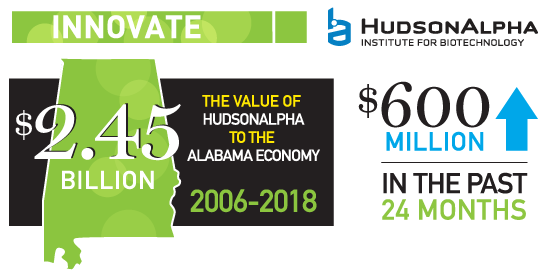 Explore the Biotech Campus – HudsonAlpha Institute for