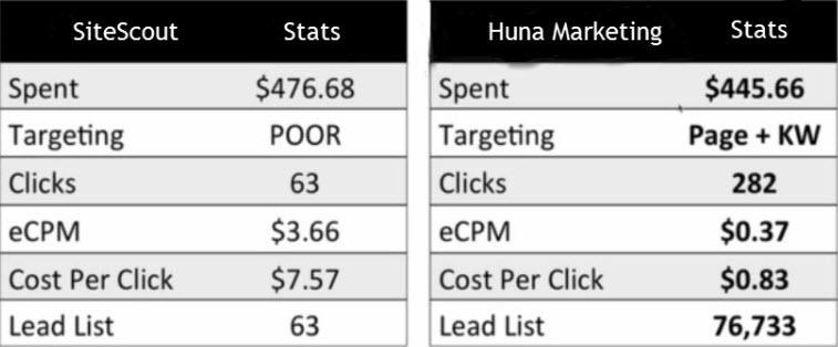 cpm-comparison