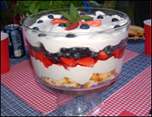 Red, White & Blue Trifle, Average