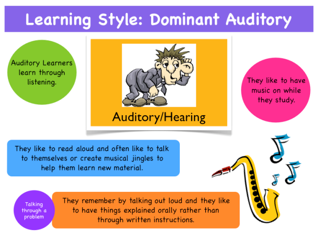 Aural (auditory-musical-rhythmic) learning style