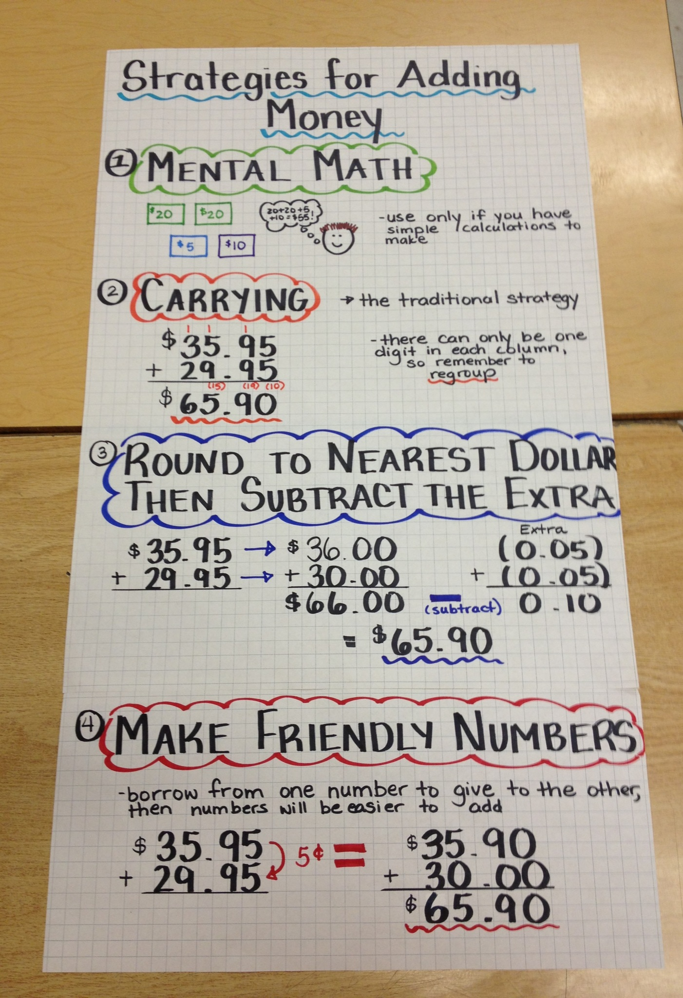 Strategies For Adding Money Mrs Leblanc 39 S Education