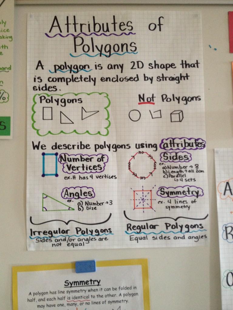 Math Mrs Leblanc S Education Portfolio