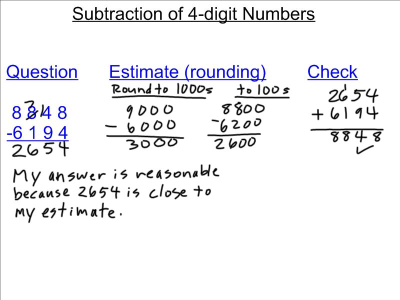 Subtracting 4-Digit Numbers Anchor Chart | Stephens Space