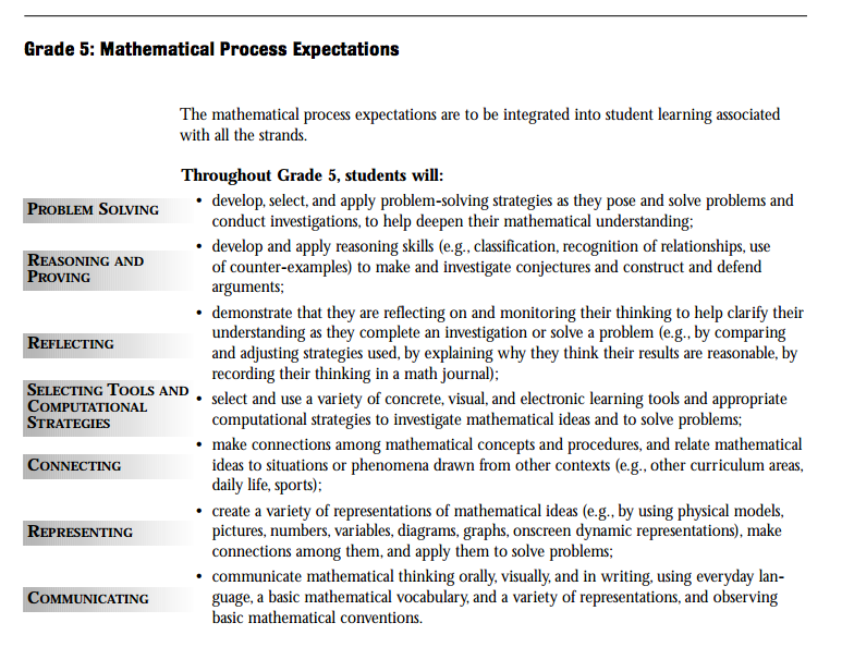 math worksheet : ontario grade 3 math curriculum worksheets  grade 2 math  : Grade 8 Math Ontario Worksheets
