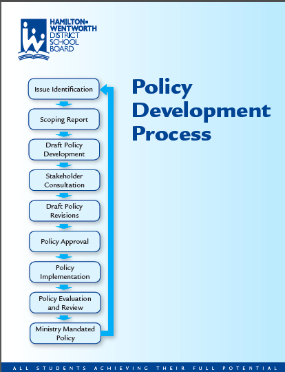 policy development To proceedwith policy development develop the messages thatare putforth these methods this step can win or costly,battles impractical, choose goala mixture of approaches to build.