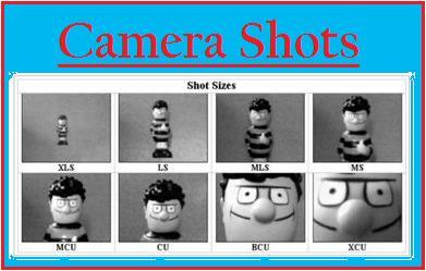 Introduction To Camera Shots | COMMUNICATIONS TECHNOLOGY