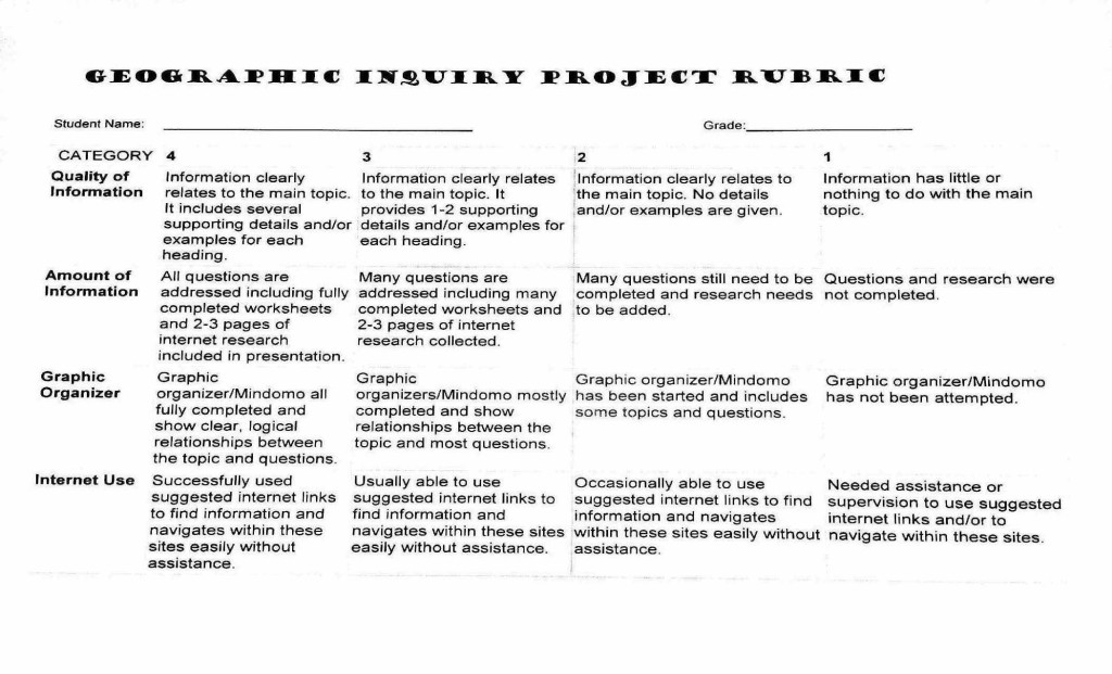 california essay rubric 1-5 Types of rubrics, instructions to develop scoring criteria (analytic rubrics) and  uses for rubrics  (eg, reviewing all the essays from applicants to determine  who will need developmental courses)  california state university, bakersfield.