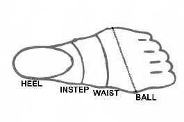 Image from: http://missouribootandshoe.tripod.com/id8.html  Be sure that the instep comes in contact with the ball.
