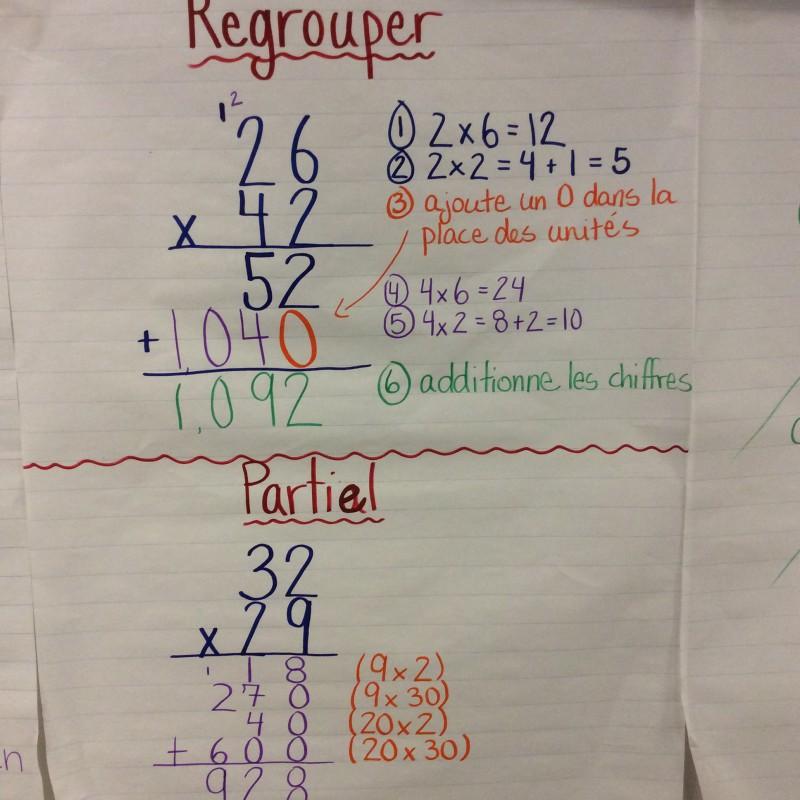 La Francophonie Avec Mme Dupuis Multiplication Anchor Charts
