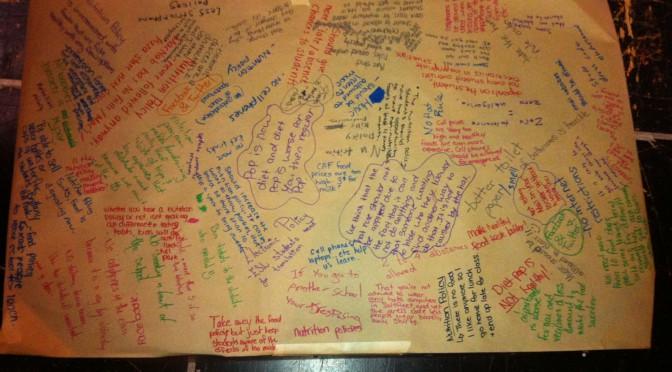 Group B Brainstorming – HWDSB Policies (South)