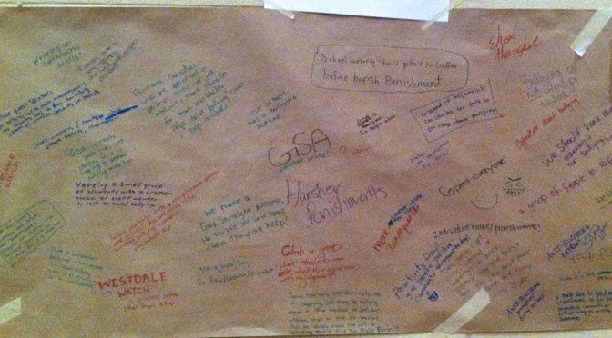 Group A Brainstorming – What Can HWDSB Do About Bullying? (West)