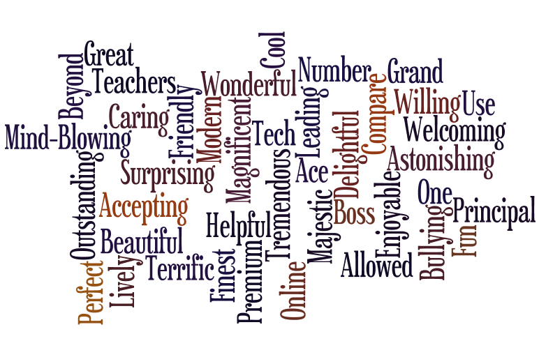 Perfect School Wordle