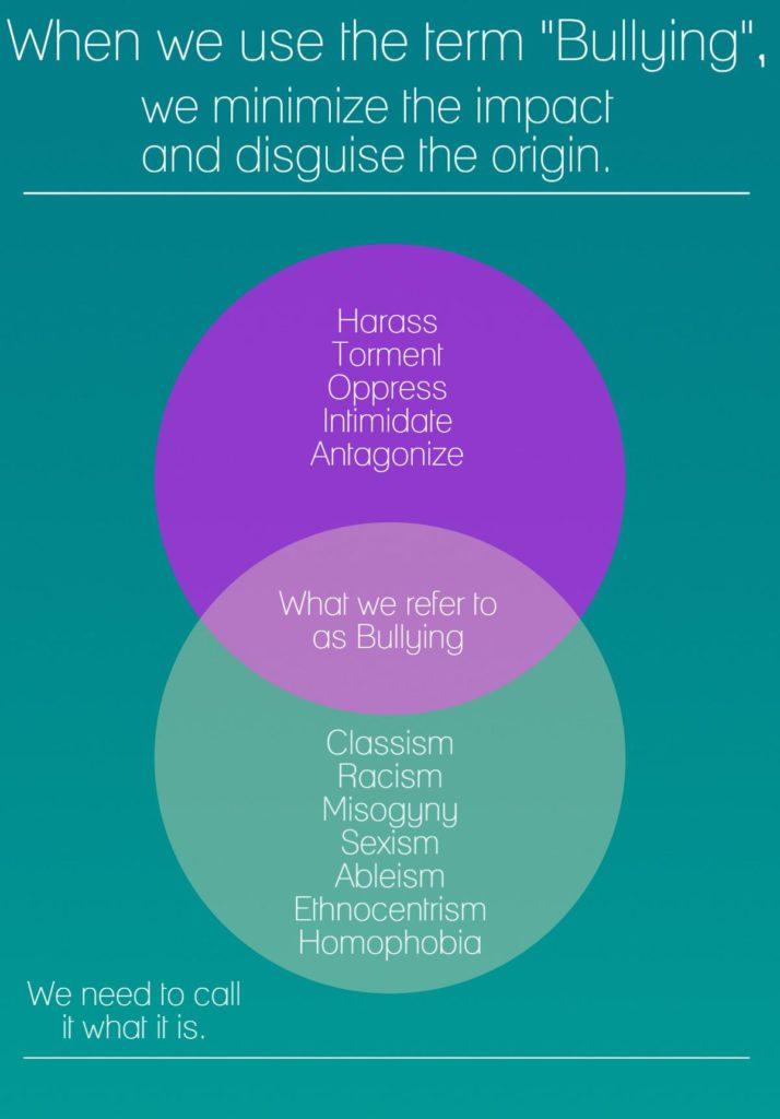 bullyinggraphic