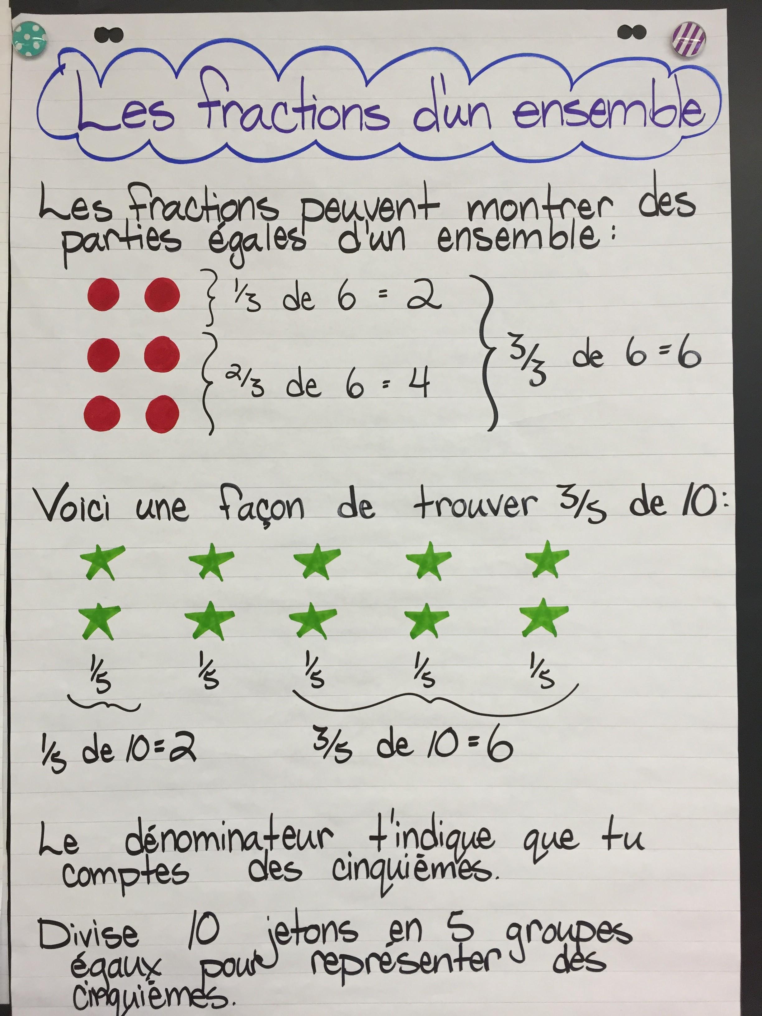 Fractions Of A Set Les Fractions D Un Ensemble Grade Four En
