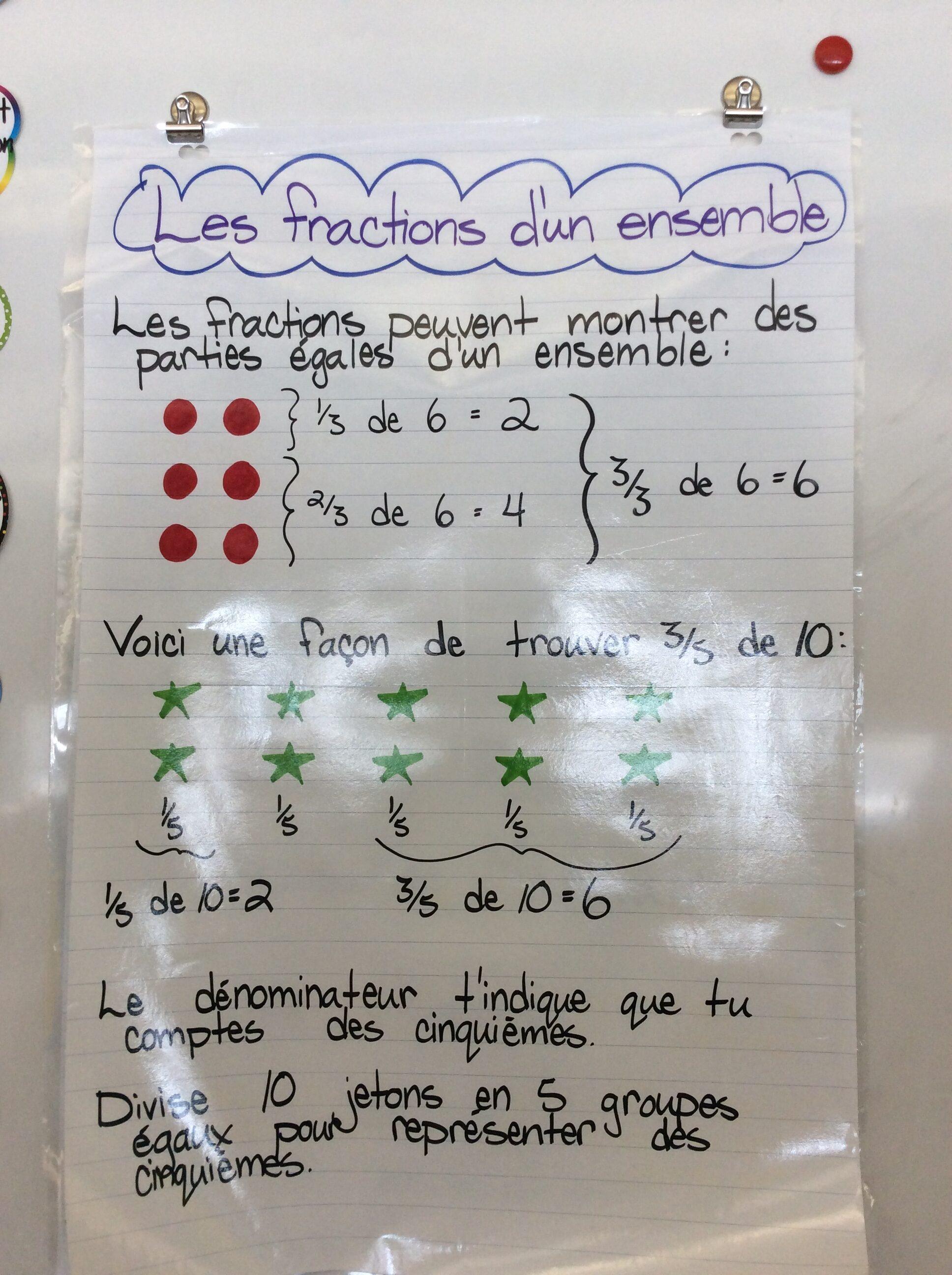 Math Cheat Sheets Grade Four En Francais