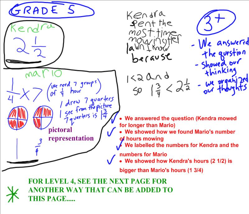 Feb26 2013 Grade 5 math - fractions, mixed numbers_2