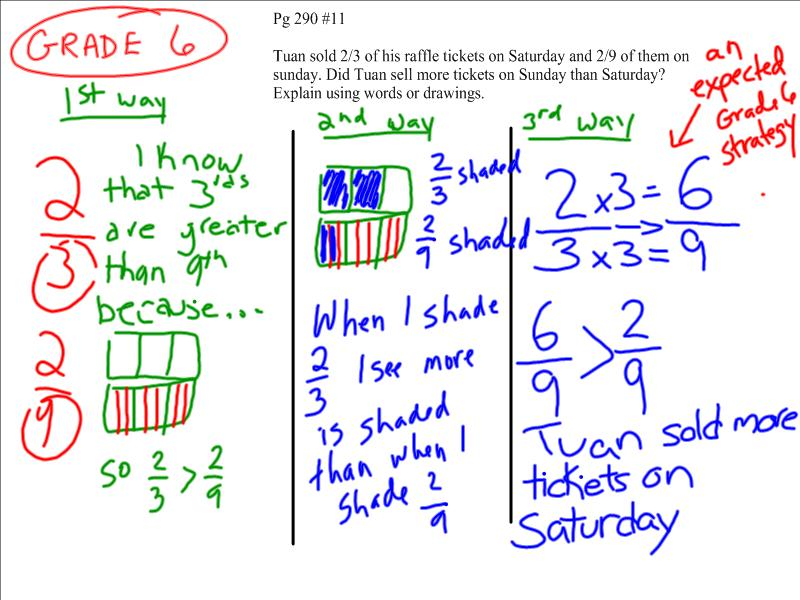 Feb26 2013 Grade  6 Fractions_3